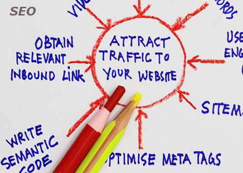 bigstock_Attract_Traffic_To_Your_Websit_9614702_resize500 copy