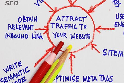 Optimize Website Graphic